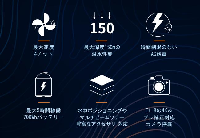 CHASING M2 PRO_jp2-2